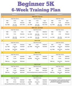 Beginner 5K Training Plan: Train in Just Six Weeks