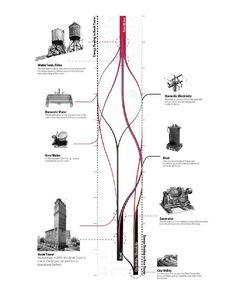 Arch Application 2015 - from M.Arch Application 2015 - - M.Arch Application 2015 – from M. Timeline Architecture, Site Analysis Architecture, Architecture Concept Diagram, Architecture Graphics, Architecture Portfolio, Architecture Board, Architecture Diagrams, Black Architecture, University Architecture