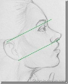 Art Inspiration Drawing Sketches Portraits 27 Ideas For 2019 Drawing Techniques, Drawing Tips, Drawing Sketches, Drawing Drawing, Drawing Ideas, Cool Drawings, Pencil Drawings, Drawing Faces, Pencil Sketching