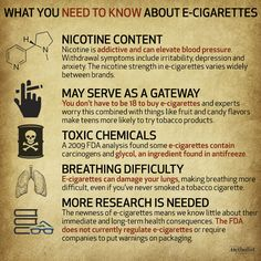 E-cigarettes aren't harmless. Learn their health risks. High School Health Lessons, Middle School Health, Health Bulletin Boards, Community Bulletin Board, Health Fair, Health Class, Lung Cancer Awareness Month, Quit Smoking Tips, School Social Work