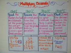 Multiplying Decimals Anchor Charts. Great way to show your students a step by step approach!