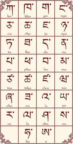 Tibetan consonants of the Alphabet, U-Chen