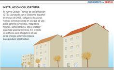 Infografía: Energía solar en viviendas comunitarias