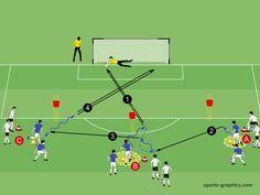 Taktische aufstellung fußball