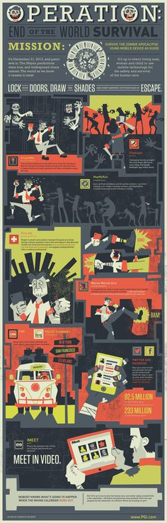 Unique Infographic Design, The End Of The World Survival via @sboksz #Infographic #Design