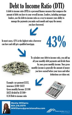 Take the time to calculate your Debt to Income Ratio!