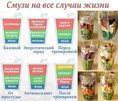 Эфирные масла ♡ ароматерапия ✔