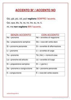 Schede didattiche di italiano. Accento sì, accento no. Sul blog trovi la versione PDF da stampare.