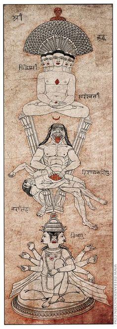 Eastern Alchemy, Yoga and Tantra