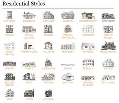 Residential Architectural Styles Residential Home Styles from Realtor Mag.- Residential Architectural Styles Residential Home Styles from… Home Architecture Styles, Residential Architecture, Architecture Design, Pavilion Architecture, Japanese Architecture, Gothic Architecture, Sustainable Architecture, Contemporary Architecture, Architectural Styles