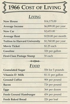 1966 Cost of Living History Facts, History Timeline, Strange History, Cost Of Living, Thing 1, Old Ads, My Childhood Memories, Time Capsule, Do You Remember