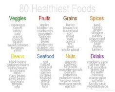 80 Healthiest Foods Healthy foods