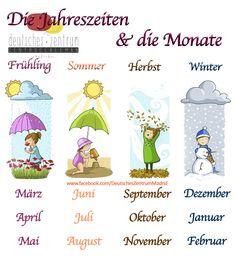 Jahreszeiten & Monate Deutsch Wortschatz Vocabulario DAF German Alemán