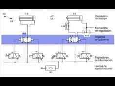 circuitos neumaticos diseño