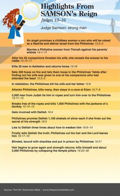The Quick View Bible » Highlights From Samson's Reign - Judges