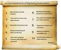 10 Přikázání marketingové automatizace