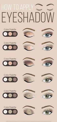 Eye make-up is an important part of your flawless look. Augen Make-up ist ein wichtiger Bestandteil Ihres makellosen Looks. Also bevor S… Eye make-up is an important part of your flawless look. So before you go … – make-up secrets Makeup Guide, Eye Makeup Tips, Makeup Trends, Skin Makeup, Makeup Ideas, Mac Makeup, Makeup Eyeshadow, Eyeshadow Tips, Eye Makeup For Hazel Eyes