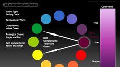 The Interactive Color Wheel