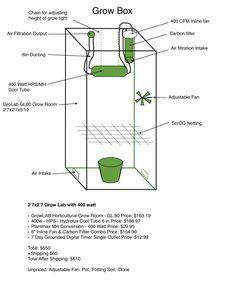 Ideas, marijuana grow closet plans marijuana grow closet plans 56 grow room plans grow room ventilation hydroponic grow shops 1224 x 1584 gif. Growing Weed, Growing Greens, Building A Trellis, Grow Shop, Cannabis Cultivation, Grow Boxes, Hydroponic Growing, Grow Tent, Gardens