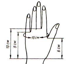 перчатки спицами мерки