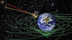 Einstein was right again. There is a space-time vortex around Earth, and its shape precisely matches the predictions of Einstein's theory of gravity.