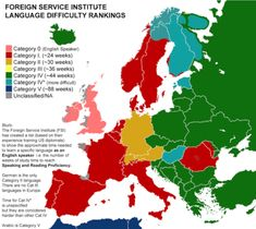 How long it takes to learn the local languages of European countries for an English speaker.