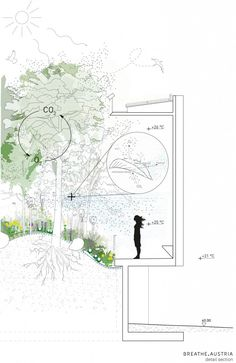 breathe.austria - le pavillon de la respiration à l'expo Milona 2015 - detail section doorsnede tekening schema groen presentatie