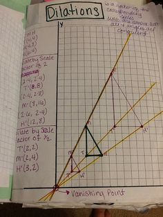 Journal Wizard: Geometry: Transformations on the Coordinate Plane