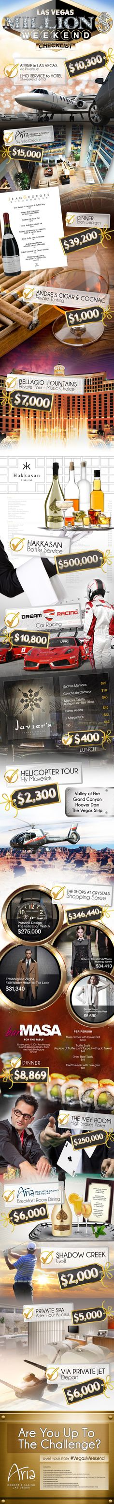 PR Daily example of the best infographic - Las Vegas Million Dollar Weekend Checklist Places To Travel, Places To See, Travel Destinations, Las Vegas Nevada, Infographic, Around The Worlds, Vacation, Social Marketing, Content Marketing