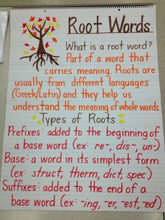 determine the meaning of grade-level academic English words derived from Latin, Greek, or other linguistic roots and affixes Awesome explanation of root words and their parts -- anchor chart! Teaching Vocabulary, Teaching Language Arts, Teaching Writing, Vocabulary Strategies, Vocabulary Games, Teaching Spanish, Teaching Ideas, Vocabulary Instruction, Writing Tips