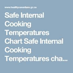 Safe Internal Cooking Temperatures Chart Meat Poultry Eggs And