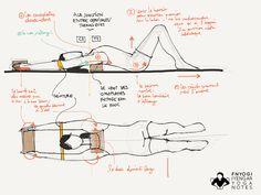"""fitfty shades of shoulder opening"" avec Glenn Ceresoli | Iyengar Yoga TT Notes"