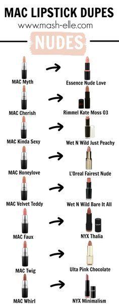 Finally a COMPLETE list of MAC bestseller lipsticks! 30+ of the bestselling MAC…