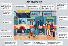 Vocabulario alemán https://www.facebook.com/groups/Vocabulario.aleman/
