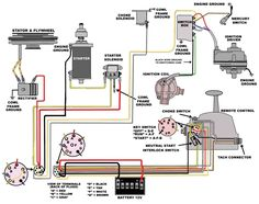 1966 mustang wiring diagrams average joe restoration for 1966 Auto Wiring Diagrams Mercury mercruiser ignition switch wiring diagram motherwill for mercruiser ignition wiring diagram