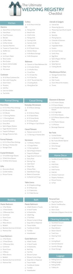 Top 20 Bed Bath \ Beyond® Bridal Registry Favorites Wedding Gifts - fresh blueprint registry fees