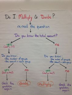 Choosing multiplication or division flow map anchor chart.Choosing multiplication or division flow map anchor chart. Math Charts, Math Anchor Charts, Division Anchor Chart, Math Division, 3rd Grade Division, Math Strategies, Math Resources, Division Strategies, Math Tips