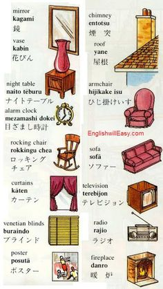 Japanese Picture Dictionary Archives - Online Dictionary for Kids Learn Japanese Words, Japanese Phrases, Study Japanese, Japanese Culture, Learn Chinese, Japanese House, Dictionary For Kids, Picture Dictionary, Japanese Symbol