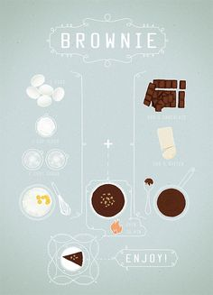 how to make #brownies #infographic