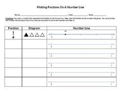 Plotting Fractions On A Number Line Blank Worksheet. Aligns to 3rd ...