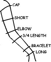 Sleeve guide | How to describe sleeve length in your eBay listings | http://bellastoriablog.blogspot.com/