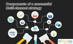 Components of a successful Multi channel strategy by using the order management software online ecommerce platforms multi channel ecommerce platform Software Online, Online Sales, Search Engine, Platforms, Online Marketing, Channel, Success, Internet, Digital
