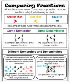 Comparing Fractions Anchor Chart #mathhacks Teaching Fractions, 4th Grade Fractions, Comparing Fractions, Fifth Grade Math, Fractions For Kids, Multiplying Fractions, Teaching Math, Elementary Math, Method Maths