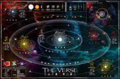 "Map of the Verse, the ""Firefly"" universe"
