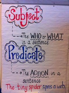 Simple In Second: subject and predicates