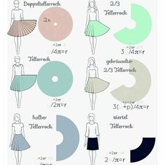 instructions variations instrall patterns outhere andall areare circle check instr skirt basic here link morethe basic circle skirt patterns. Check out the link for more instructions and variations. -Here are all the basic circle skirt patter Techniques Couture, Sewing Techniques, Skirt Patterns Sewing, Clothing Patterns, Circle Skirt Patterns, Fashion Sewing, Diy Fashion, Lolita Fashion, Fashion Dresses