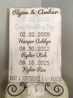 Important Date Sign 5th Anniversary Gift 10th by CastleInnDesigns