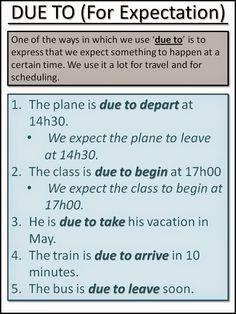AskPaulEnglish: Intermediate (Upper waystage)