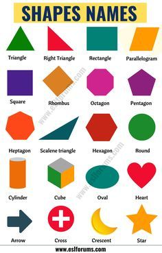 Shapes Names: List of 20 Names of Geometric Shapes with ESL Pictures - ESL Forums Learning English For Kids, Teaching English Grammar, English Lessons For Kids, English Writing Skills, Kids English, English Language Learning, English Study, Math Vocabulary, English Vocabulary Words