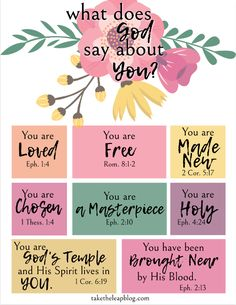 quotes for women bible Who God Says I Am - 11 Bible verses on your Identity in Christ Bible Verses For Women, Scripture Verses, Bible Verses Quotes, Jesus Quotes, Bible Scriptures, Faith Quotes, Jesus Sayings, Uplifting Bible Verses, Scripture For The Day
